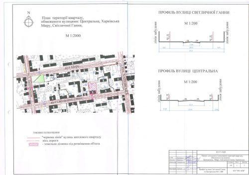 схема профіль вулиць